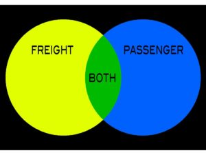 RUE EP 22.001 Comparing and Contrasting Freight Train and Passenger Trains