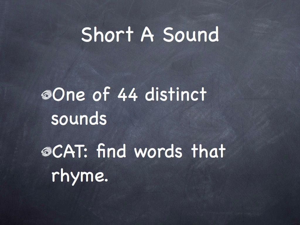 Basic English Phonics